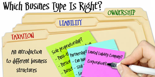 Which Business Type Is Right?