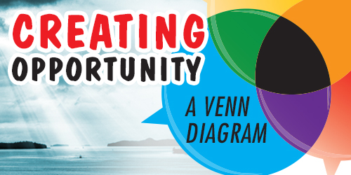 Creating Opportunity: A Venn Diagram